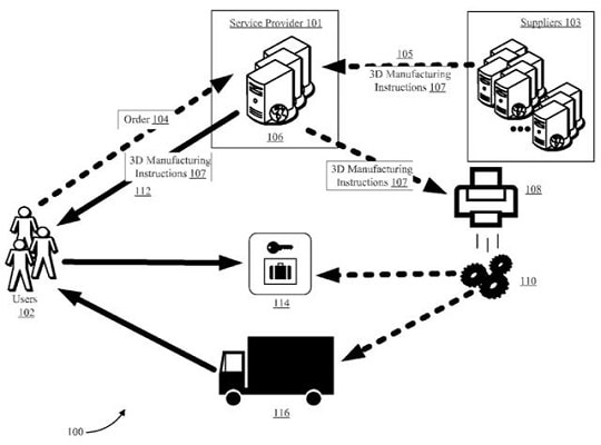 Amazon's patented 3D Printing Retail Service