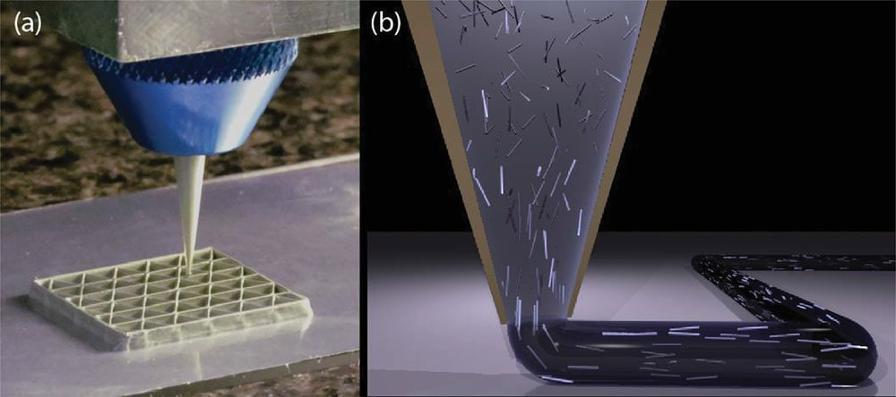 "Demonstration of the orientation of fibres within an ink from a previous paper published by Compton and Lewis Image Credit: ""3D-Printing of Lightweight Cellular Composites,"" Advanced Materials"