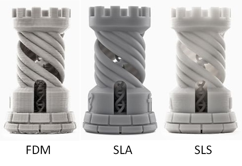 FDM, SLA & SLS technology
