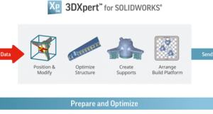 3DXpert for SOLIDWORKS Workflow