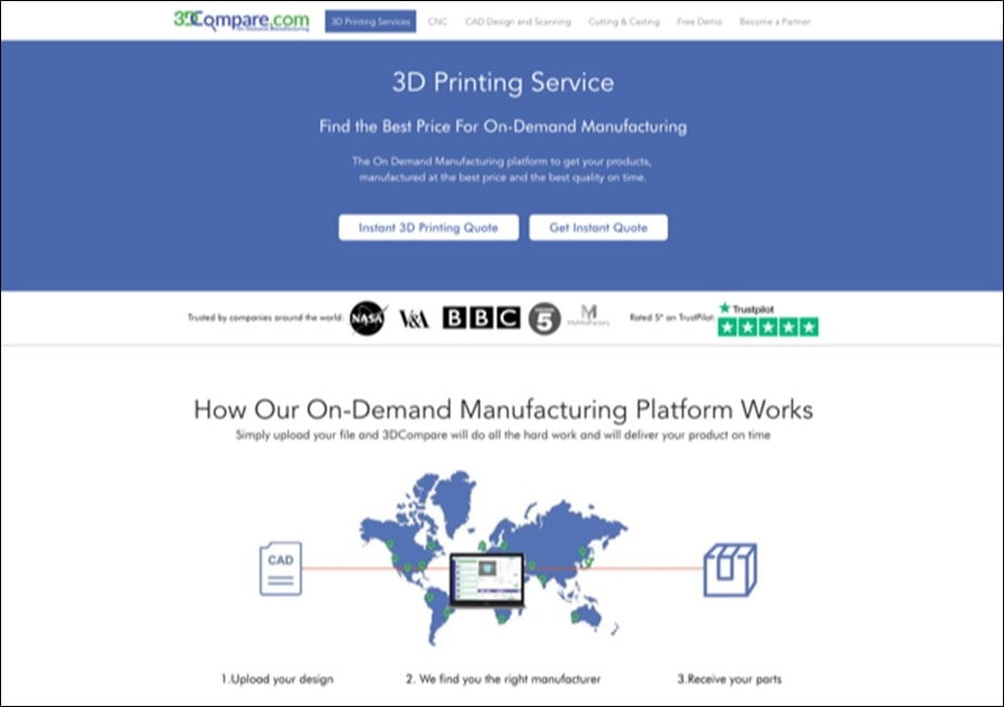 On-Demand Manufacturing Platform