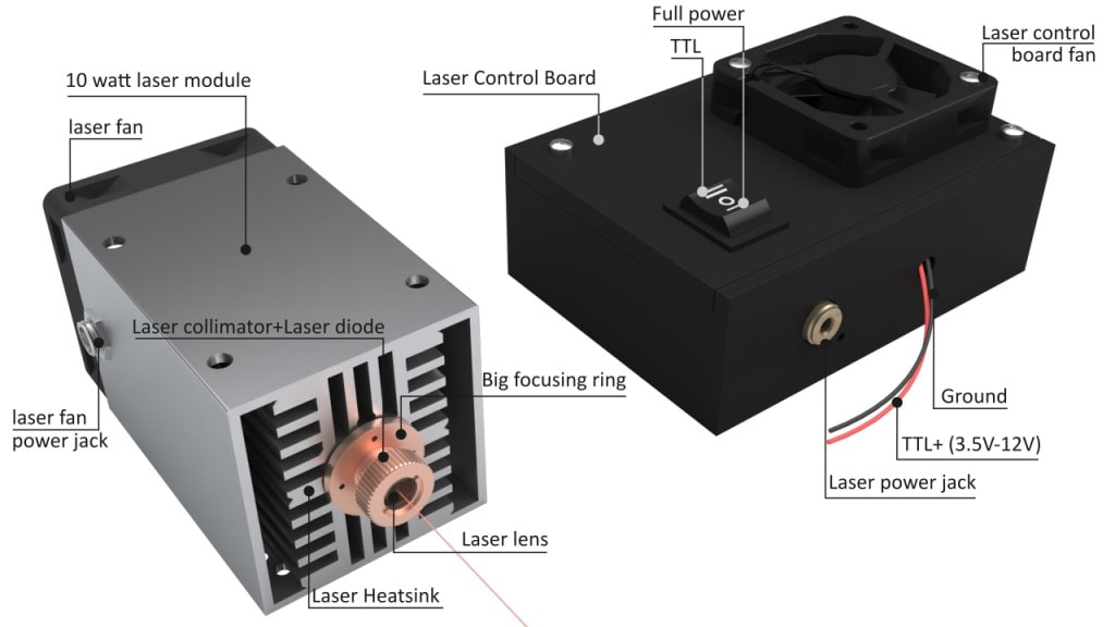 laser add-on for 3D printers
