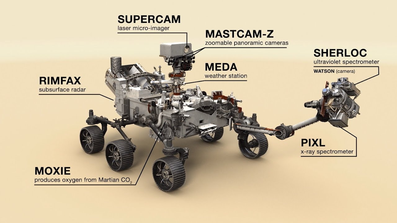 Eleven Metal 3D Printed Parts to Land on Mars this February - MANUFACTUR3D - Manufactur3D